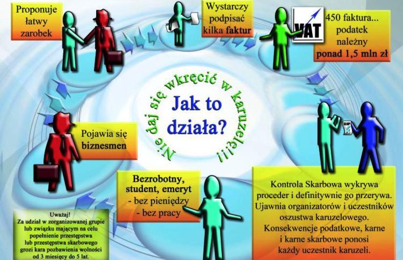 Komisja śledcza uderzy w patologię wyłudzania podatku VAT