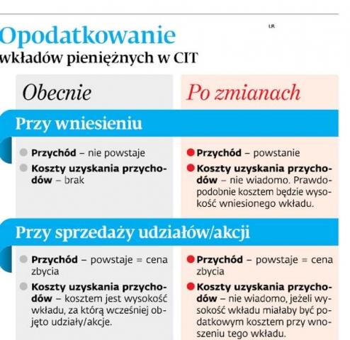 Morawiecki dobija przedsiębiorców. Kto zainwestuje, ten zapłaci CIT